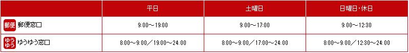 岡崎郵便局の窓口営業時間